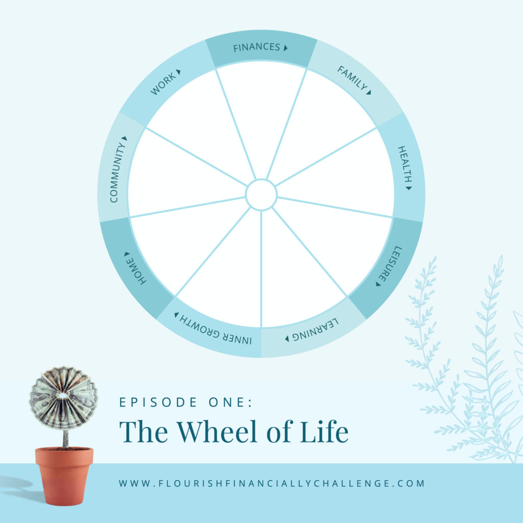 FFC Episode01 Wheel of Life